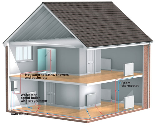 Central heating service shown in 3D model of a house.