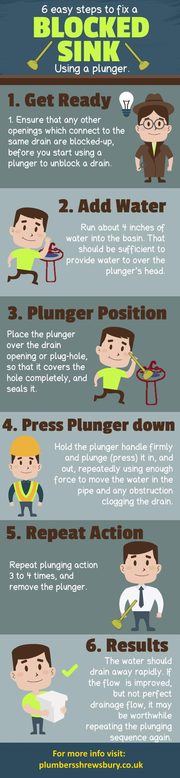How to fix a blocked sink infographic