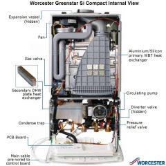 Boilers in Shrewsbury - Repair, Replacement and Annual Servicing_30