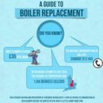 Shrewsbury Boiler replacement article