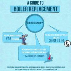 Shrewsbury Boiler replacement article
